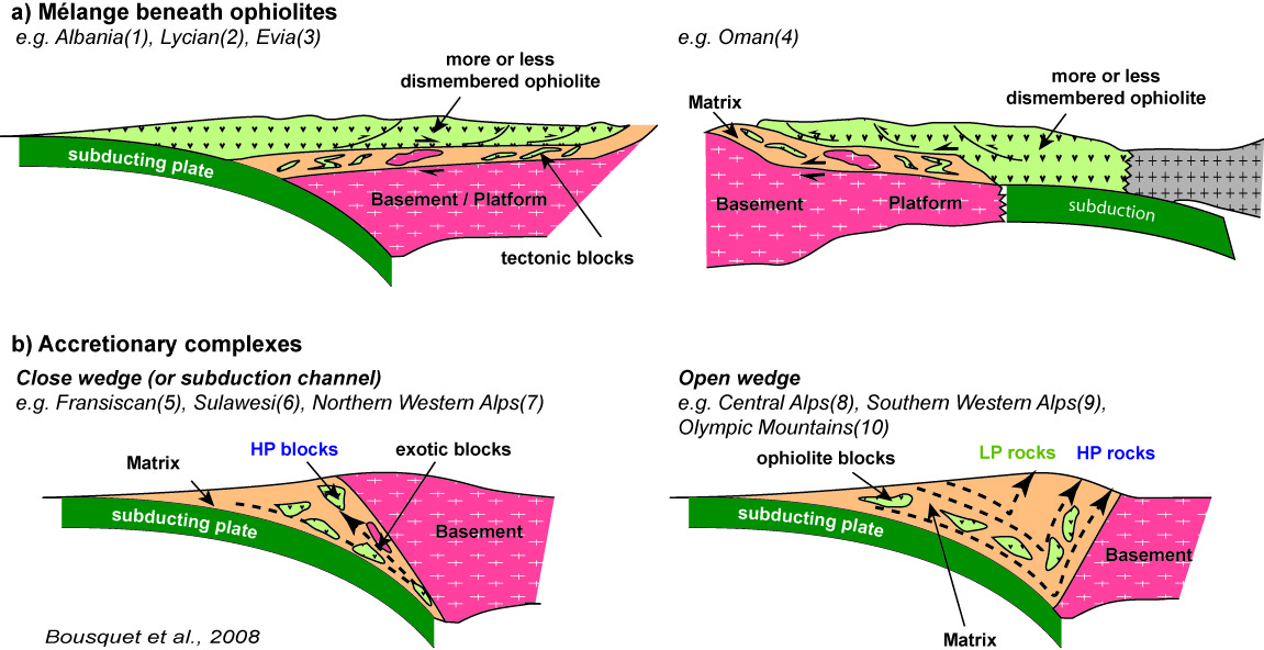 Bou Azzer Ophiolites